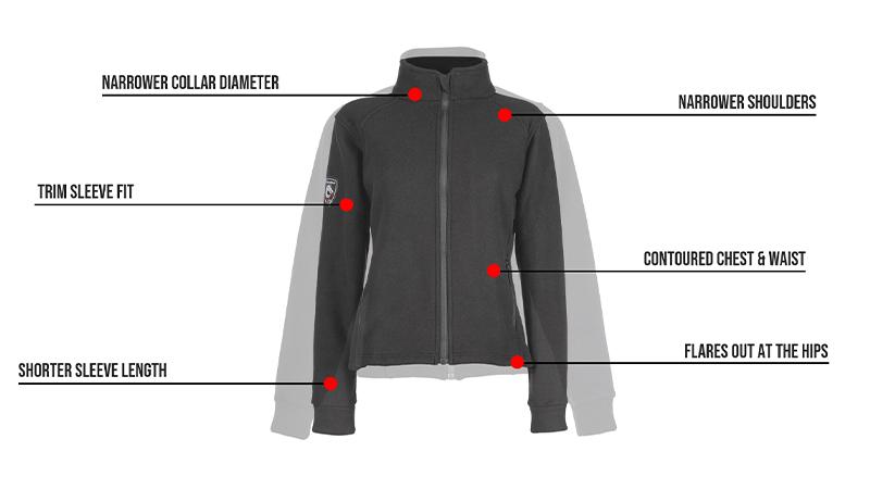 women's jacket design differences